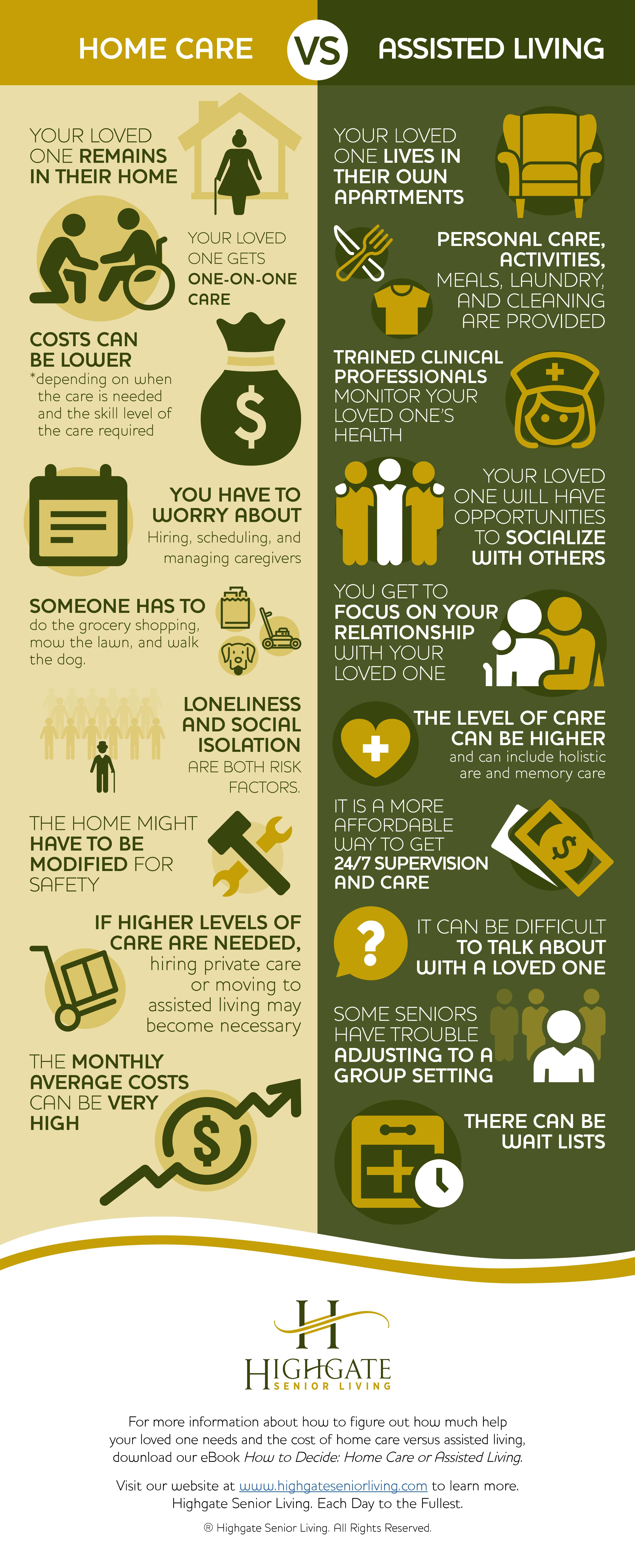 Infographic: Home Care vs. Assisted Living