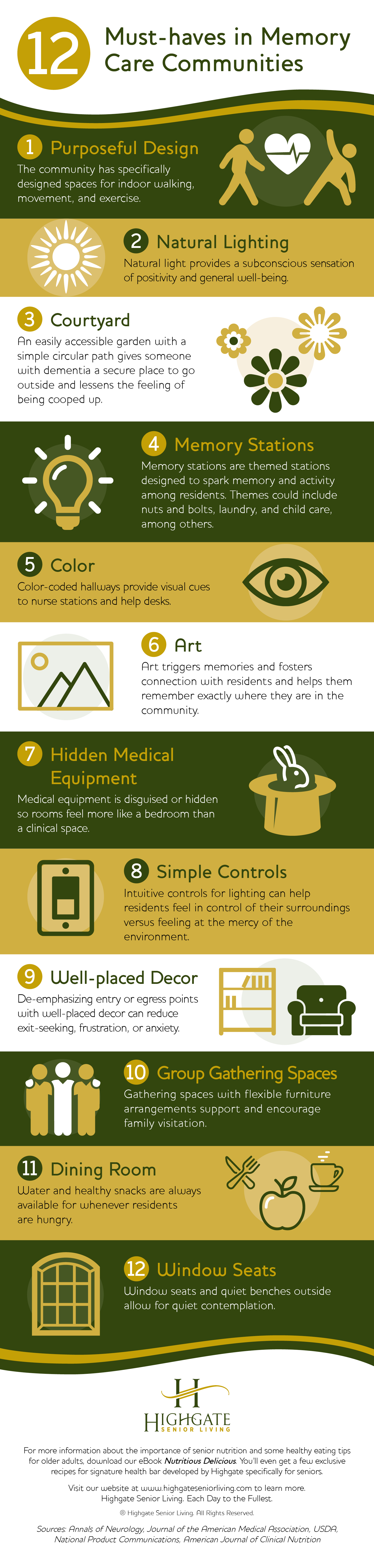Infographic: 12 Must-haves in Memory Care Communities